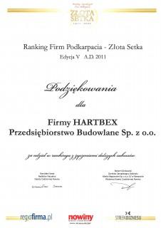 Ranking firm Podkarpacia